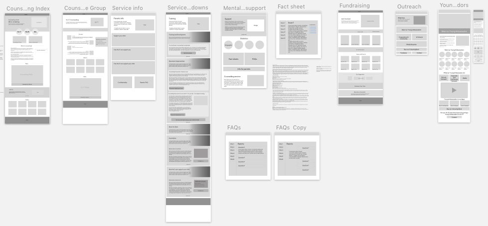 Wireframes for the new website